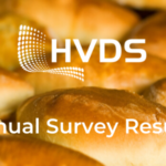 Annual Survey 2019 Results
