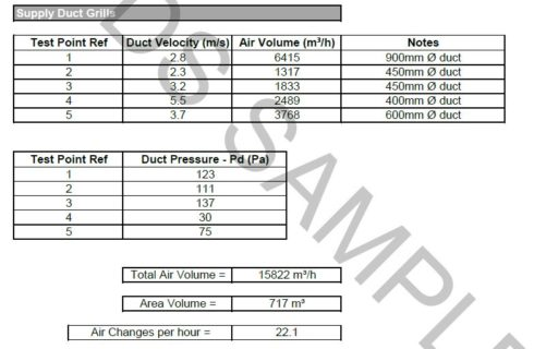 Air Changes Per Hour Calculation on Sample Air Mapping Report